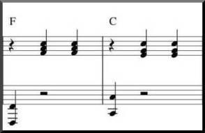 pianon kompit