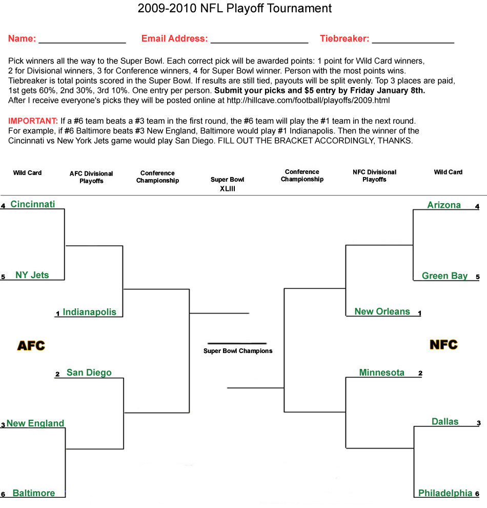 Nfl Playoff Bracket Template  nfl playoff picture week 12