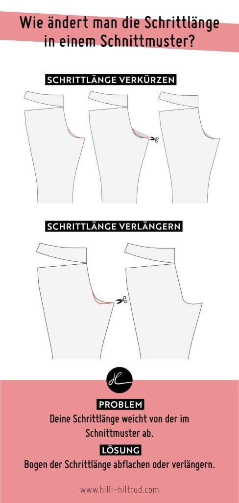 Jeans nähen. So ändert man die Schrittlänge in einem Schnittmuster für Hosen.