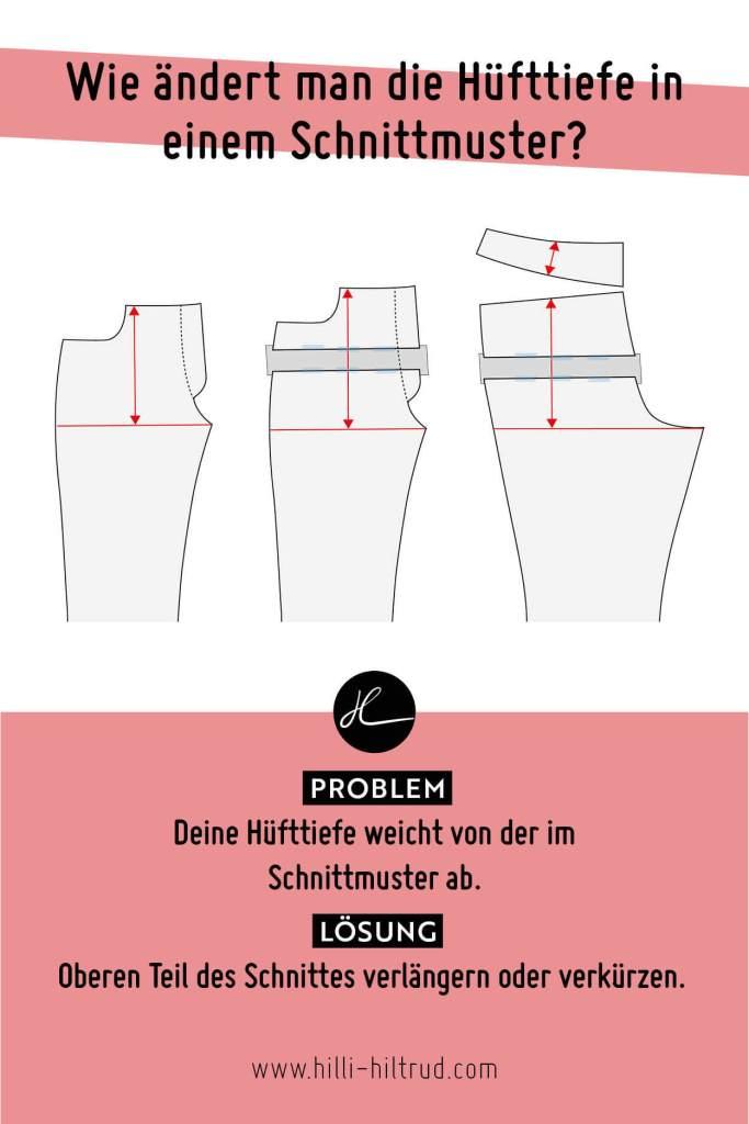 Die Hüfttiefe eines Schnittmusters ändern. Schnittmuster anpassen Hosen