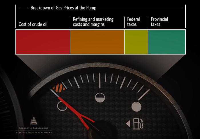 Infographic-A-Fuel-Gage-700px-v1-EN