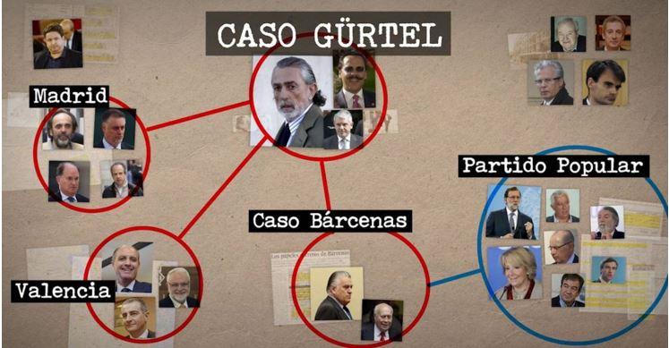 Histórica sentencia por corrupción del PP en España