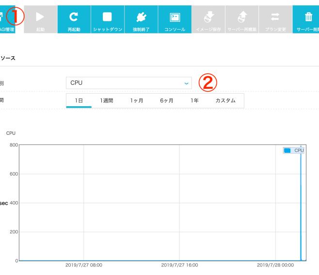 conoha-vps-setting-7