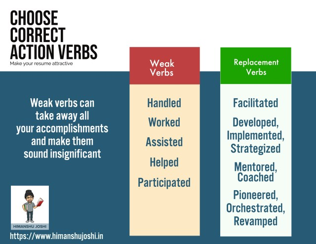 Top 10 most common resume mistakes - Correct Action Verbs