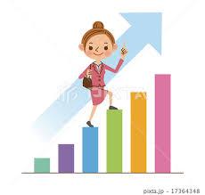 キャリアアップ助成金選択的適用拡大導入時処遇改善  会社設立 岐阜