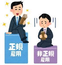 キャリアアップ助成金(正社員化コース)  株式会社設立 合同会社 岐阜