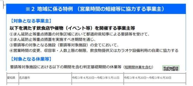 令和3年5月・6月の 雇用調整助成金の特例措置等 続報