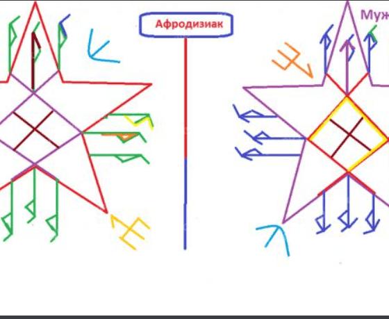 Афродизиак