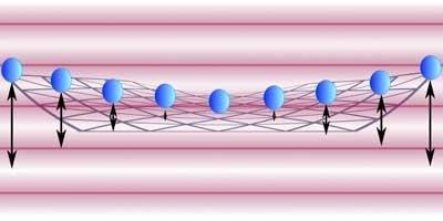 вибрирующие ионы бериллия в кристаллическом образовании
