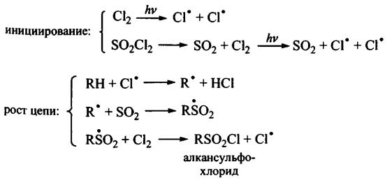 сульфохлорирование алканов