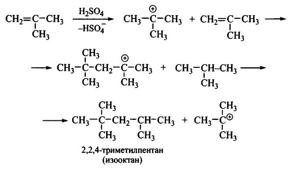промышленный синтез изооктана процесс Ипатьева