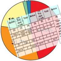 himachal-pradesh-toursim-survey-reports