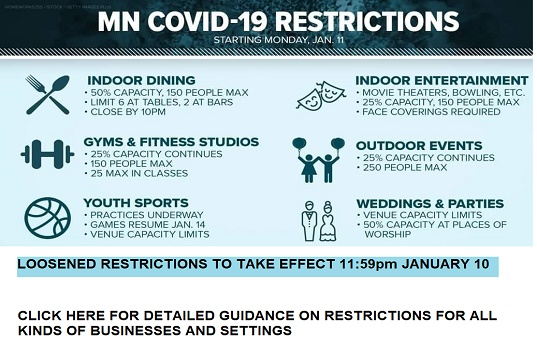 Covid, restrictions, Walz, Executive, EO, MN
