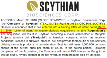 Aphria / Sol Global Investments Jamaican Acquisition
