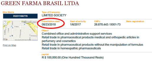 Aphria / Sol Global Investments Brazil Option