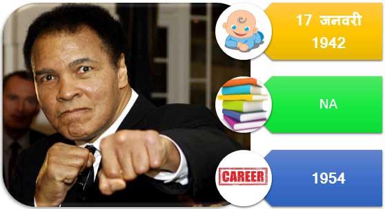 Muhammad Ali