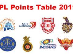 आईपीएल 2019 पॉइंट्स टेबल: IPL 11 अंक तालिका में जाने किस टीम ने कितने मैच जीते