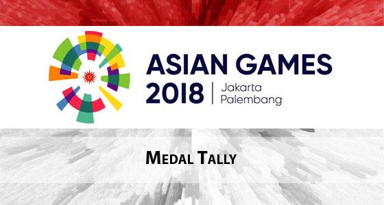 एशियाई खेल 2018 पदक तालिका: कुल 10 मेडल के साथ सातवें स्थान पर पहुँचा भारत