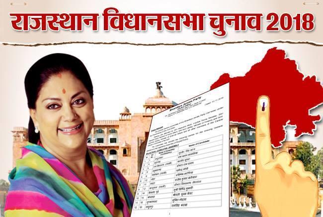 राजस्थान बीजेपी पार्टी कैंडिडेट लिस्ट 2018