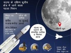 ISRO आज लॉन्च करेगा मिशन चंद्रयान 2 को, जानिए ! भारत और ISRO के लिए क्यों अहम है यह मिशन