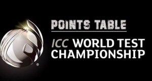 ICC World Test Championship Points Table: आईसीसी टेस्ट चैंपियनशिप अंक तालिका में जाने किस टीम ने कितने मैच जीते