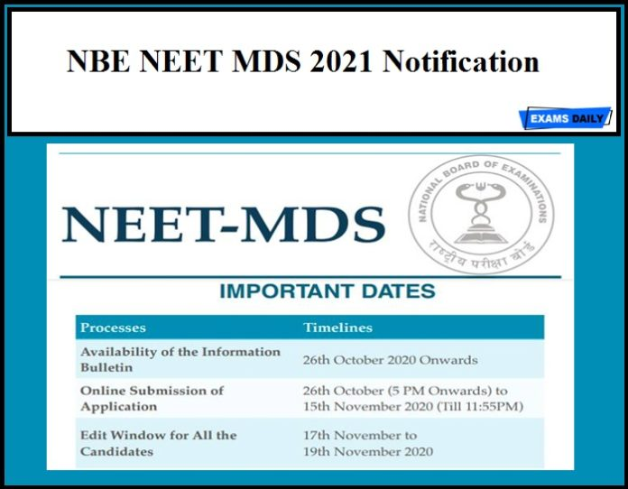 NBE NEET MDS 2021 Notification