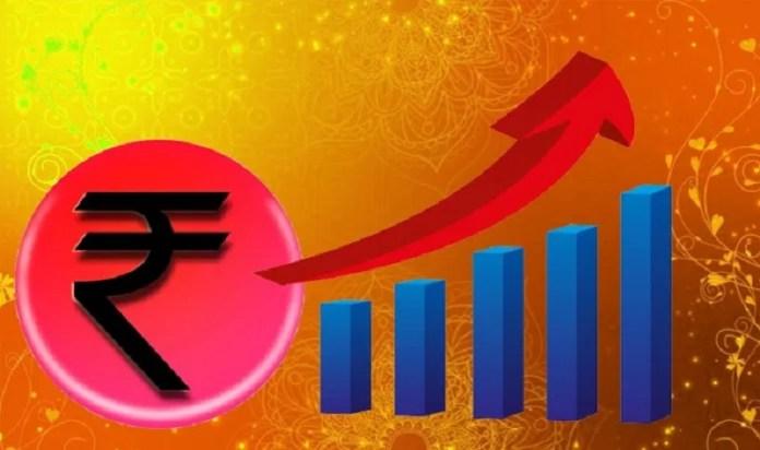 भारत आर्थिक वृद्धि IMF