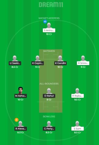 CHE vs KAR Dream11 Team