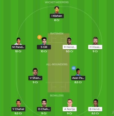 IND- A vs SA- A Dream11 Team
