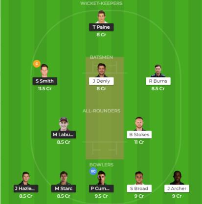 AUS vs ENG 5th Test Dream11