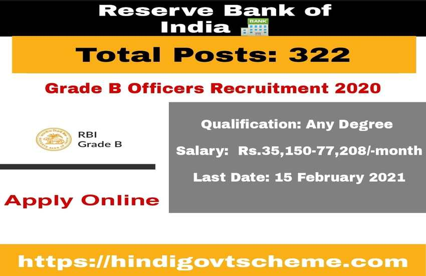 RBI Officer Grade B Officer Recruitment 2021