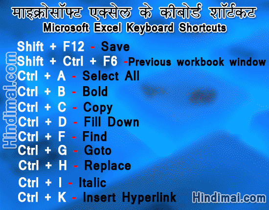 Microsoft Excel Keyboard Shortcuts Tips For Faster Work in Hindi , Microsoft Excel shortcut and function keys in Hindi microsoft excel keyboard shortcuts tips for faster work in hindi Microsoft Excel Keyboard Shortcuts Tips For Faster Work in Hindi Microsoft Excel Keyboard Shortcuts Tips For Faster Work in Hindi 05
