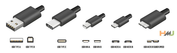 Types of USB Cable in Hindi