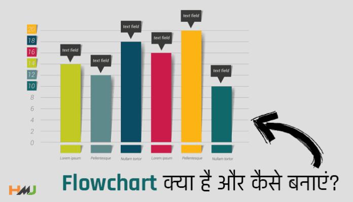 Flowchart Kya Hai Hindi