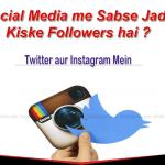 Social Media में सबसे ज्यादा followers