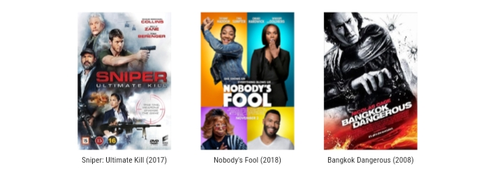 Which types of movies download from Bollyshare