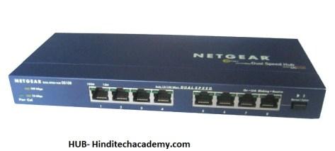What is networking devices in Hindi-नेटवर्किंग डिवाइस क्या है ?