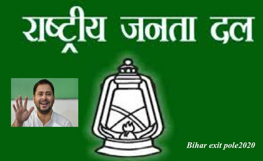 बिहार चुनाव के आये एग्जिट पोल इस पार्टी की बन रही है सरकार