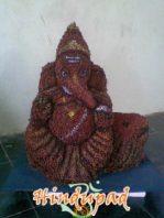 Kandula Ganesh