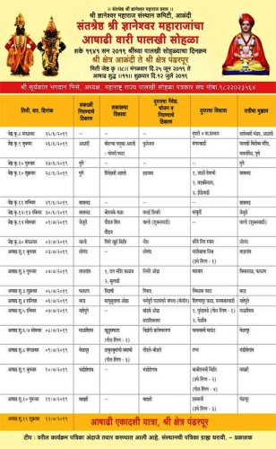 Sant Dnyaneshwar Palkhi 2019