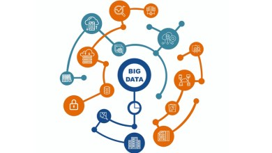 Smart Sight Innovations Announce Big Data Development for the Education and E-Learning Industry