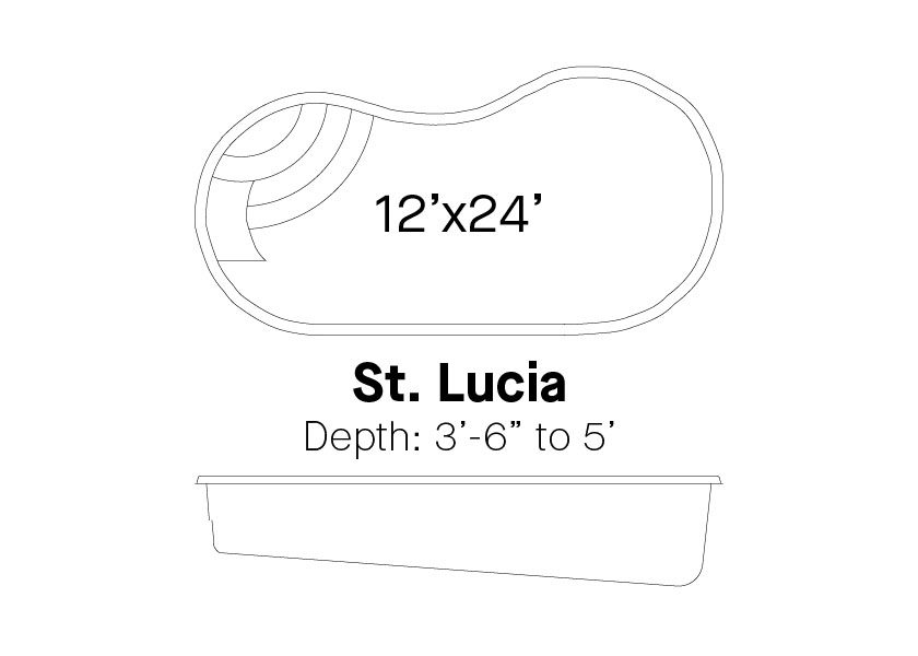 St. lucia info