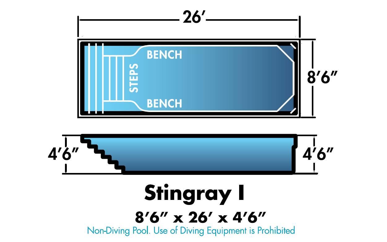 Stingray 1