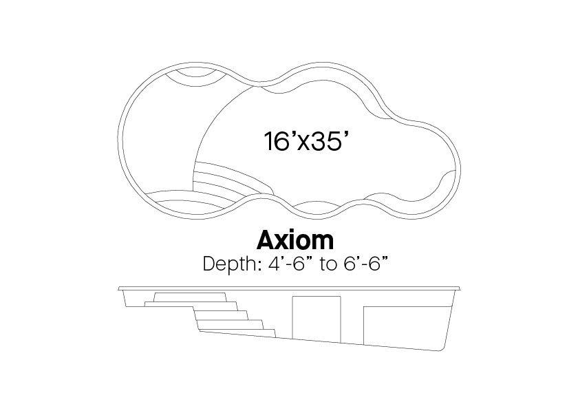 Axiom Info