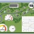 i2O: Sistema inteligente para ahorrar agua