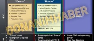 """""""Hondo"""", se filtran los procesadores que AMD prepara para dispositivos móviles"""
