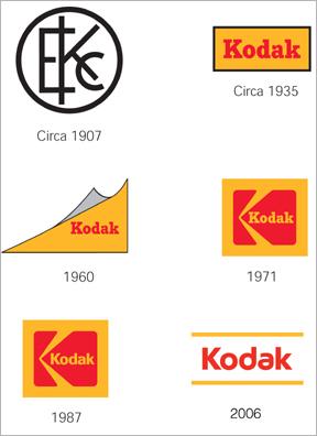 Logos Kodak