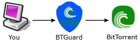 btguard.jpg