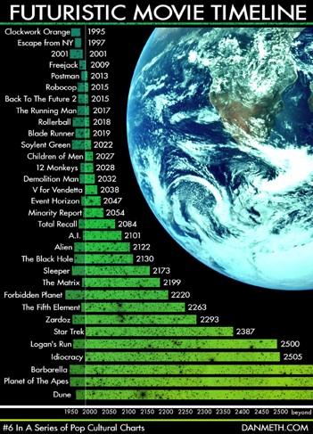 futuristic-movies.jpg