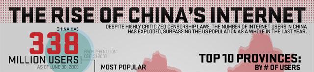 china-auge-internet1